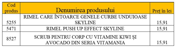 Produs in loc de taxa livrare Faberlic
