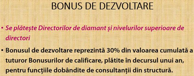 Bonus de dezvoltare Faberlic