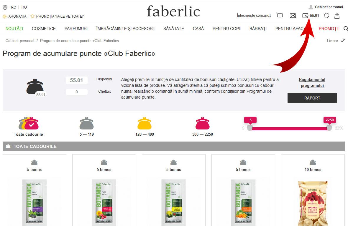 Puncte acumulate club Faberlic România