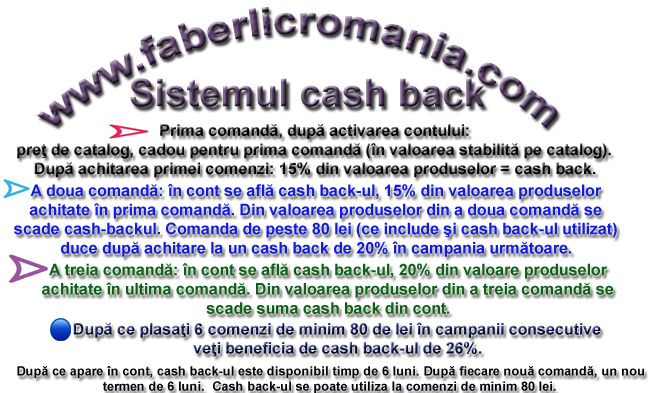 Cash Back cosmetice Faberlic