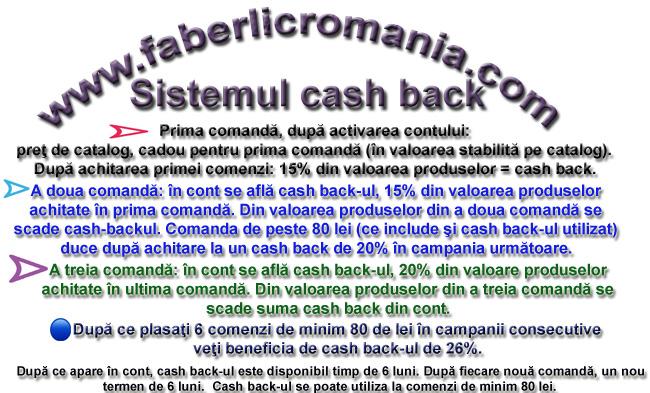 Cash Back cosmetice Faberlic