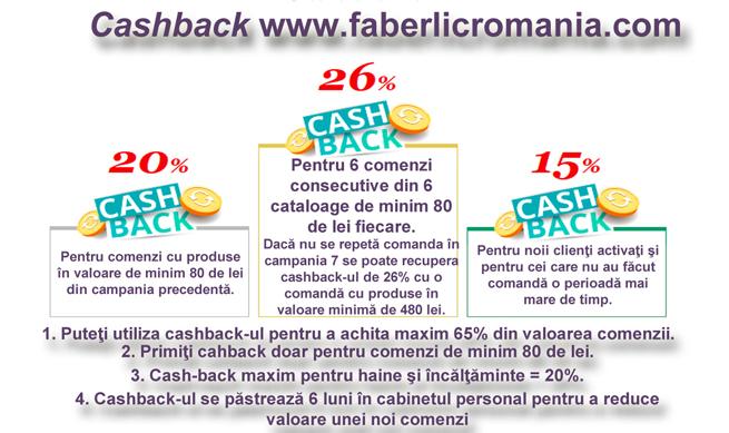 CashBack FaberlicRomania
